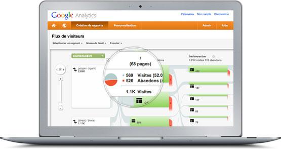 Coheractio - Agence Web Paris Versailles - Consulting Google Analytics