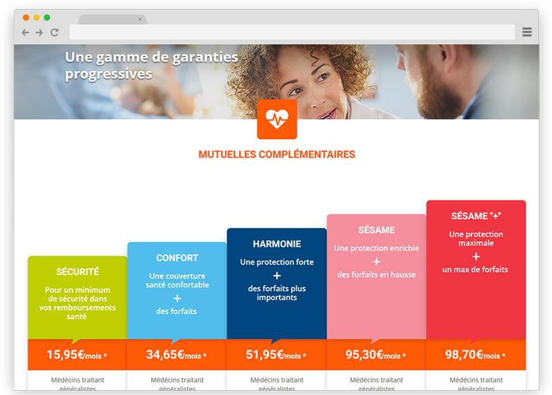 SMGP - Design du site web par Coheractio - Drupal 8